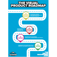 Agile Product Roadmap Posters